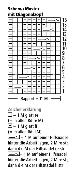 R84M32_Schema_Socken-RickmerRickmersfLiMrT15e4MWU
